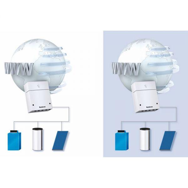 Buderus Vollversion Lizenz für Logamatic Eco-Soft 4000/EMS/EMS plus